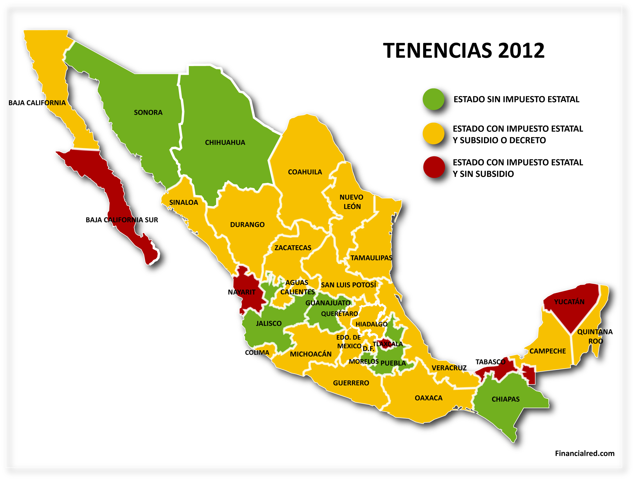Tenencia en México
