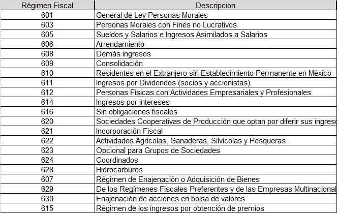 catalogos regimen fiscal cfdi nominas