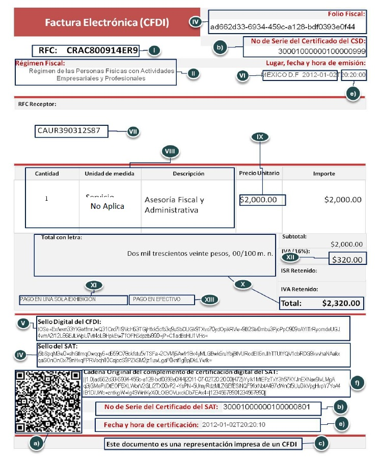factura electronica CFDI