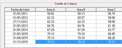 salarios minimos sua 3.4.6